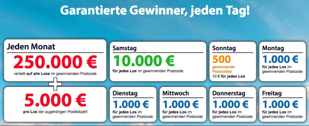 Postcode Lotterie Erfahrungen Forum
