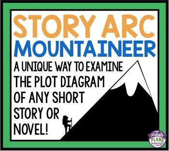 Plot diagram assignment for any novel or short story mountain plot diagram assignment for any novel or short story mountain climber ccuart Image collections