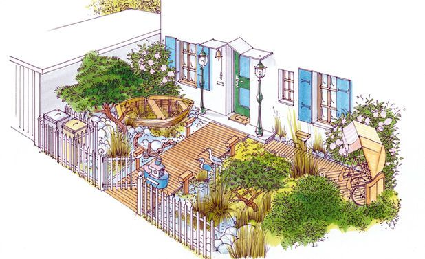awesome garten anlegen tipps images - house design ideas, Garten Ideen