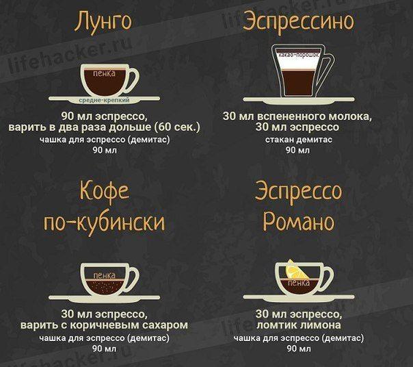 Приготовить по-настоящему вкусный кофе можно и дома, надо только знать правильный рецепт. Секреты напитка богов — в этой инфографике. ☕☕