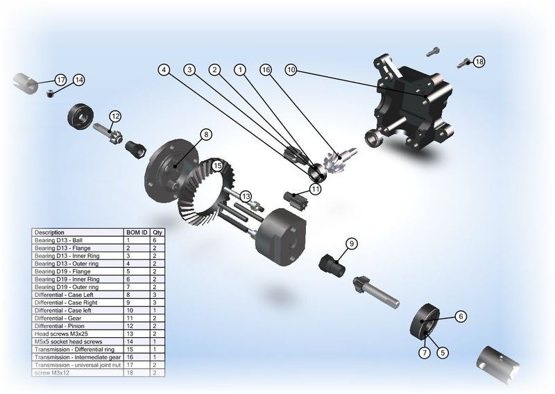 SolidWorks Composer for assembly manuals and part catalogs