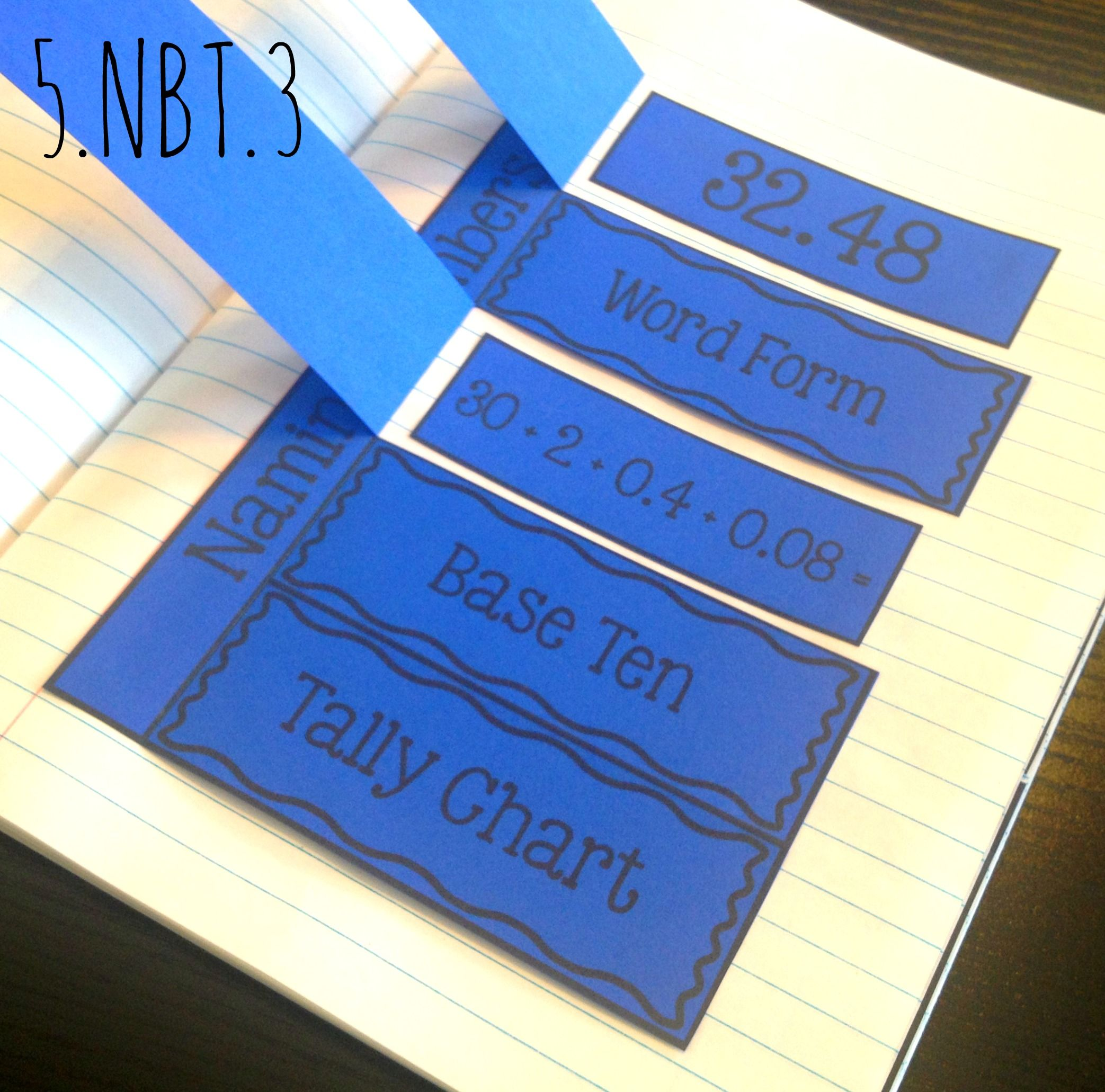 5 Nbt 3 Interactive Notebook