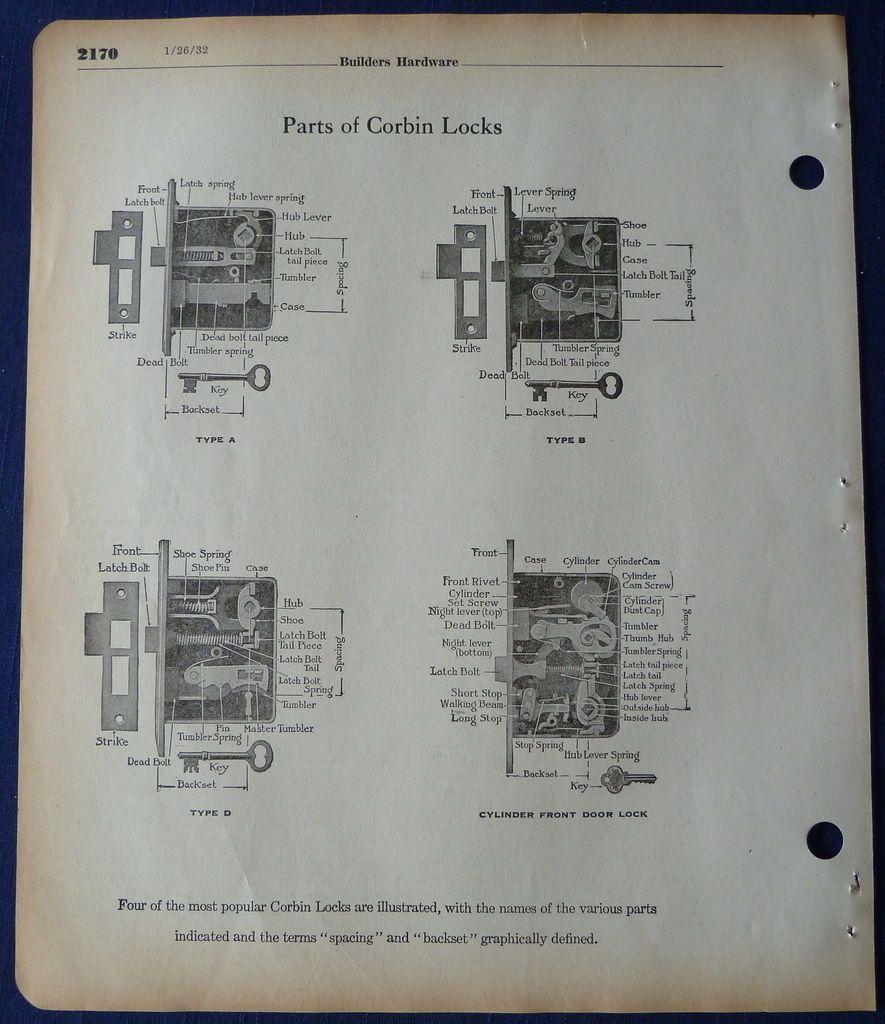 Corbin Door Locks Deadbolts Parts Vintage 1930s Union Hardware Original Ads Deadbolt Door Locks Vintage 1930s