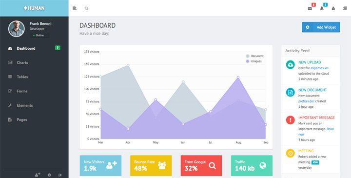 Human - Bootstrap Dashboard Template #bootstrap #tbs #dashboard #ui #ux