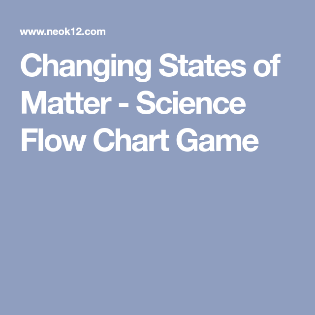 Changing States Of Matter Science Flow Chart Game Hs Chemistry