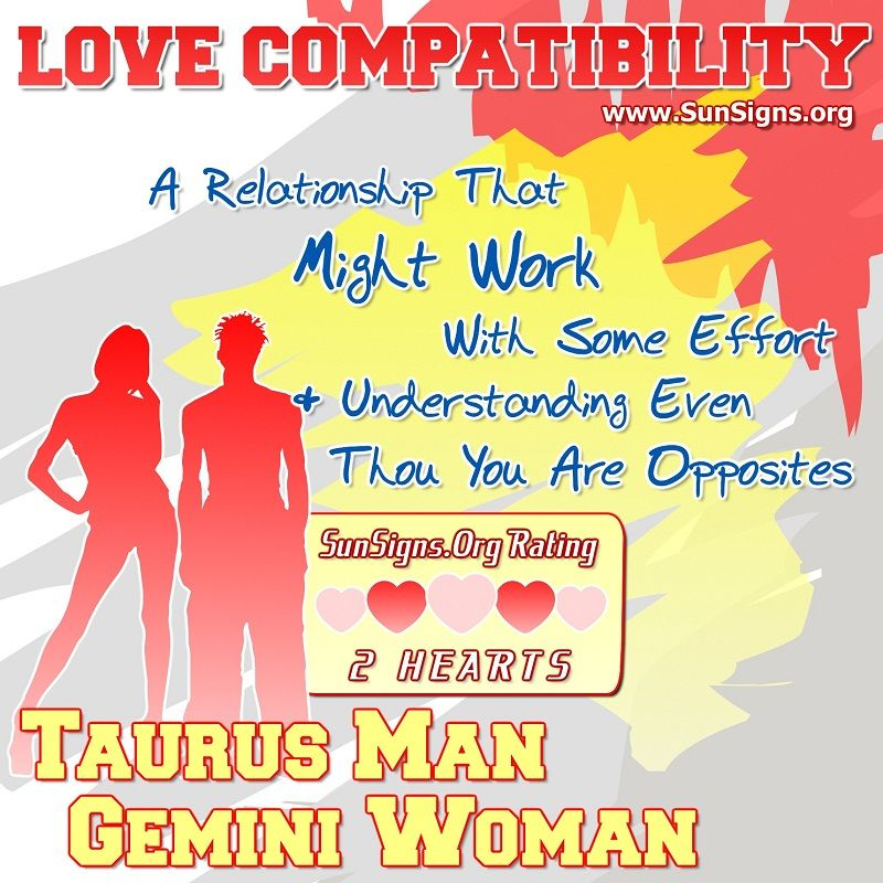 Gemini and taurus compatibility chart