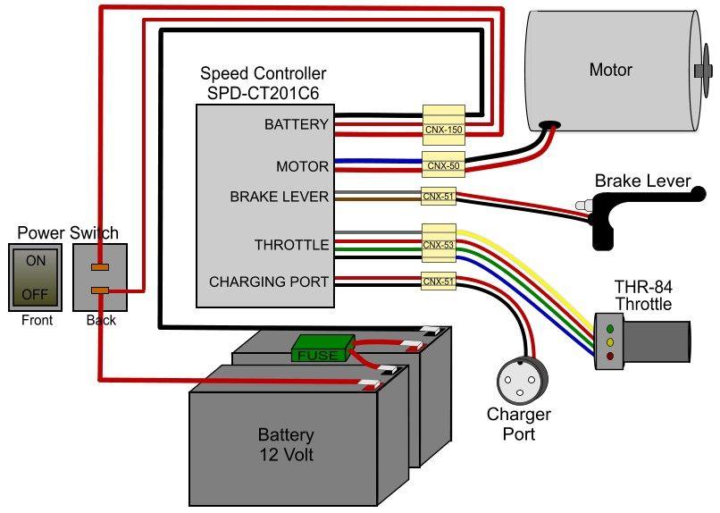 Razor Electric Scooter Wiring Diagram likewise Razor E150 ...