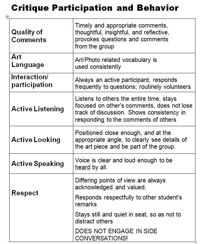 More Art Critique Behavior Expectation History Lesson Analysis Essay