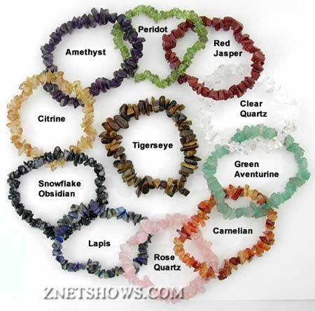 Semi Precious Stone Chart 2 Precious Stones Chart Semi Precious Stone Necklaces Semi Precious Stones Chart