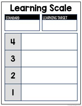 Marzano Learning Scale Templates  Marzano Scale And Template