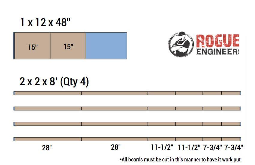 Easiest Bar Stools EVER! { Free DIY Plans   Furniture ...