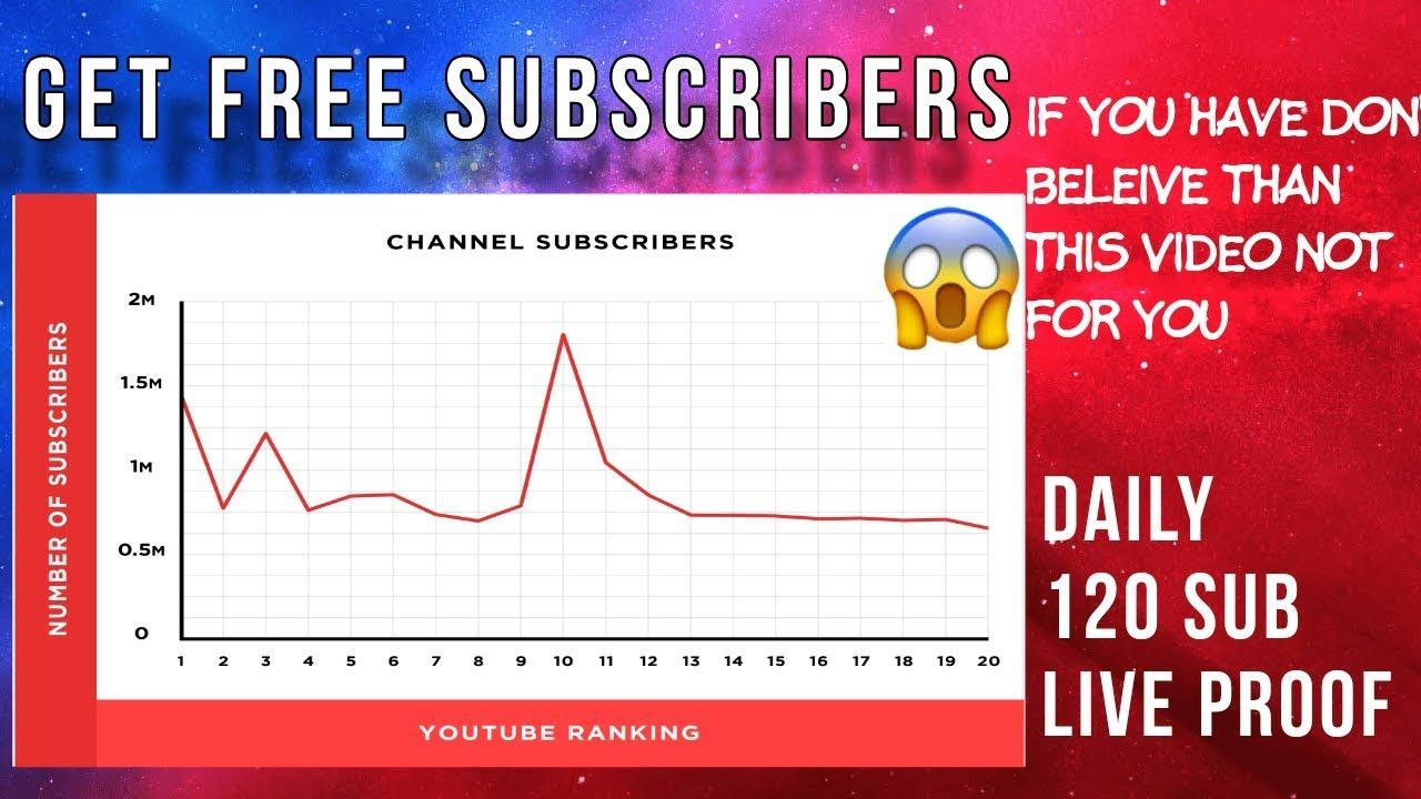 How to get free subscribers New trick in hindi/urdu