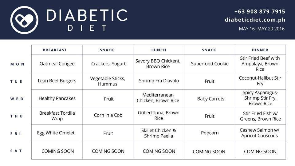 I Diabetes Diet - 1800 Calorie Diabetic Diet program. - Here is an explanation regarding I Diabetes Diet - 1800 Calorie Diabetic Diet program. and also other things related with Blood Type O Diabetic Diet you can expect to support you find the best solutions of health info safe and comfortable as well as some