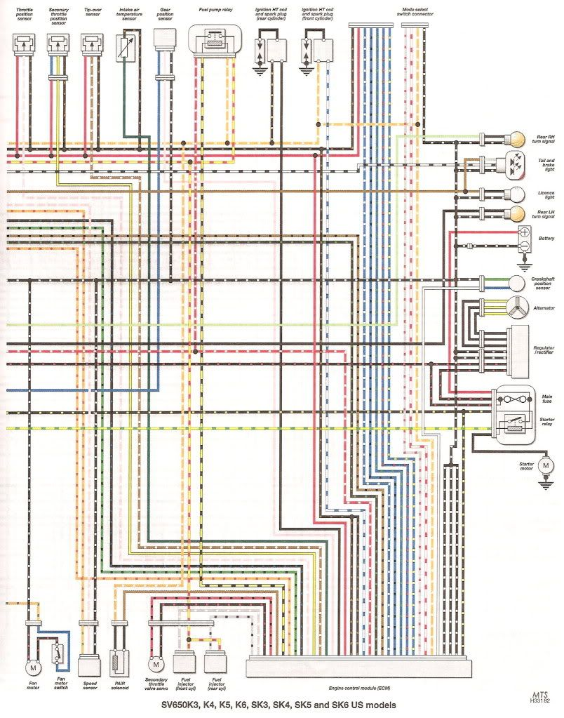FAQ: Colored wiring diagram --> all sv650 models - Suzuki SV650 Forum: SV650,  SV1000, Gladius Forums | Diagram, Electrical wiring diagram, SuzukiPinterest