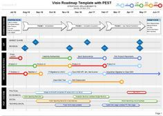 strategy roadmap template visio project pinterest templates