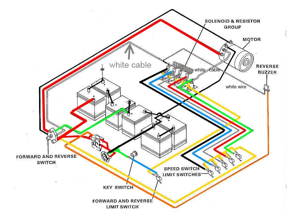 Diagram 1989 Club Car Wiring Diagram Color Full Version Hd Quality Diagram Color Diagramlungb Heartzclub It