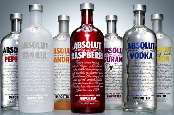 Absolut Vodka Bottles Vodka