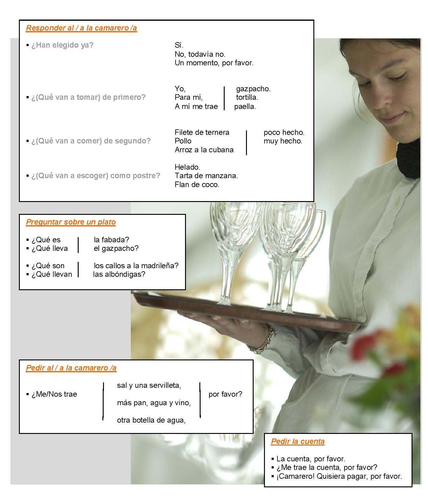 Espanol Practico Es La Seccion De Habla Para Practicar