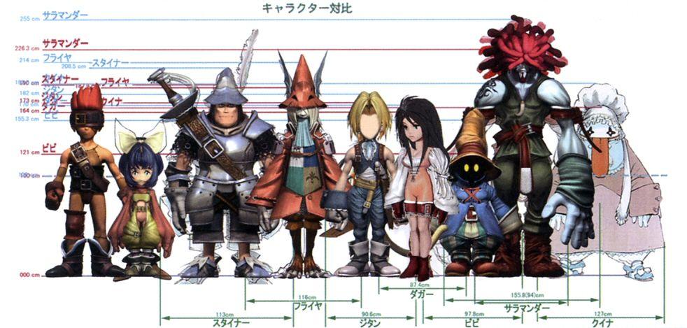 Latest 982 469 Final Fantasy Characters Final Fantasy Ix