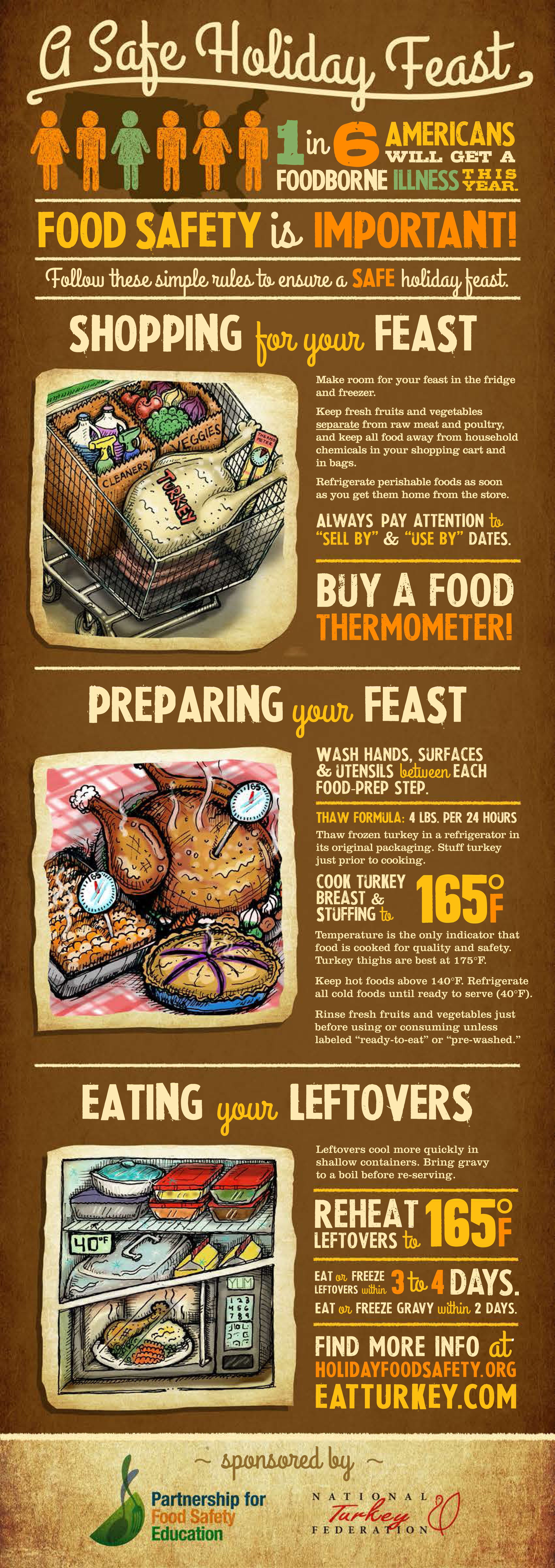 Loving this infographic about all things Thanksgiving