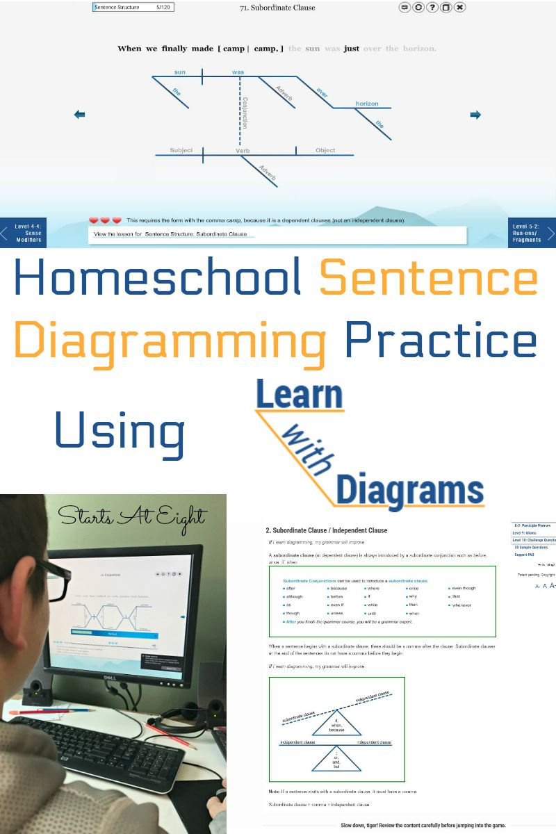Homeschool sentence diagramming practice homeschool sentences and homeschool sentence diagramming practice ccuart Choice Image
