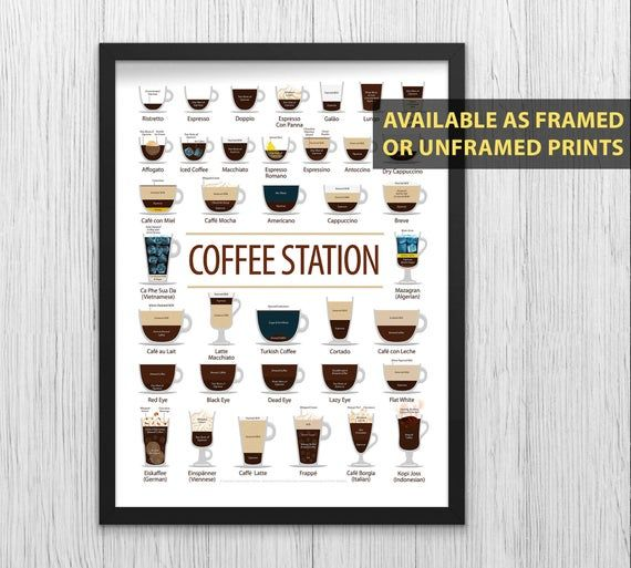 Coffee Station Poster Or Framed, Coffee Types Chart
