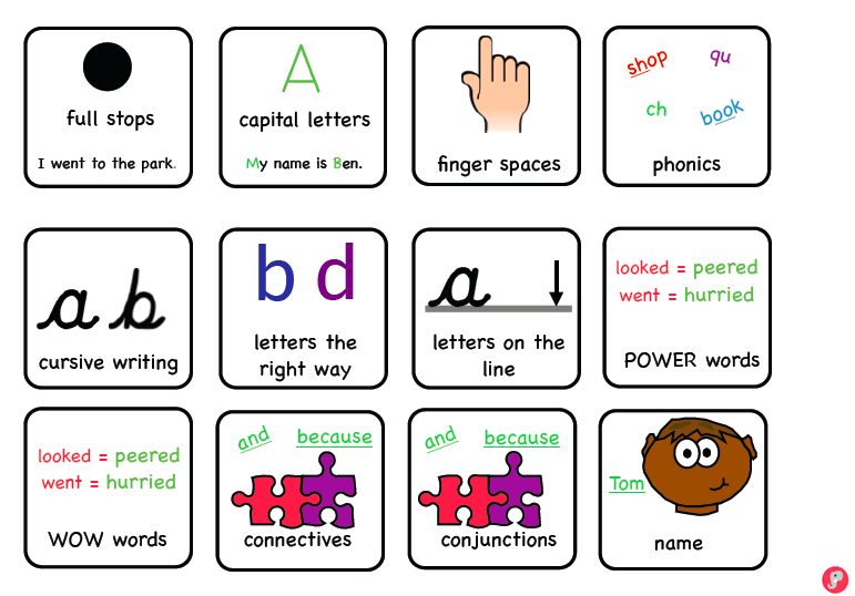 Each Writing Target Card Uses A Visual Symbol To Show Children What