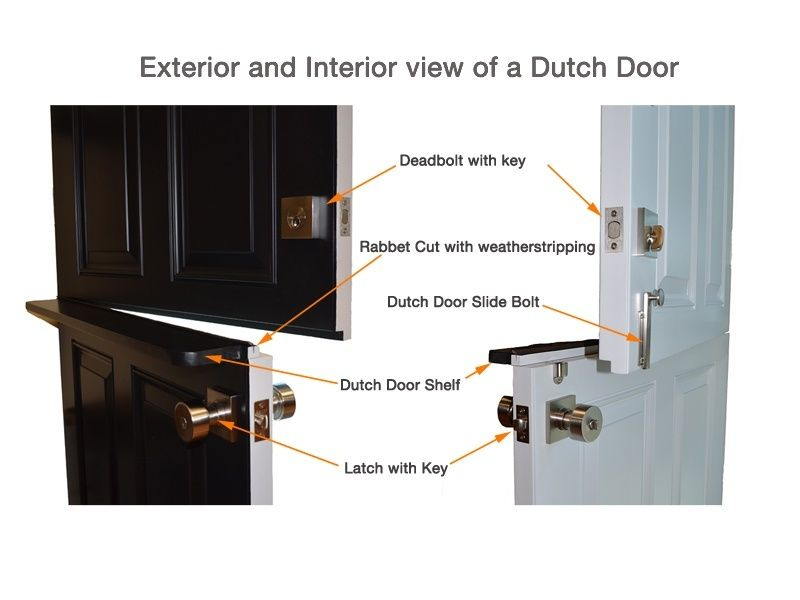 Beau Dutch Door Hardware. Deadbolt And Latch With Key. Slide Bolt, Rabbet Cut  With Weatherstripping And Shelf.