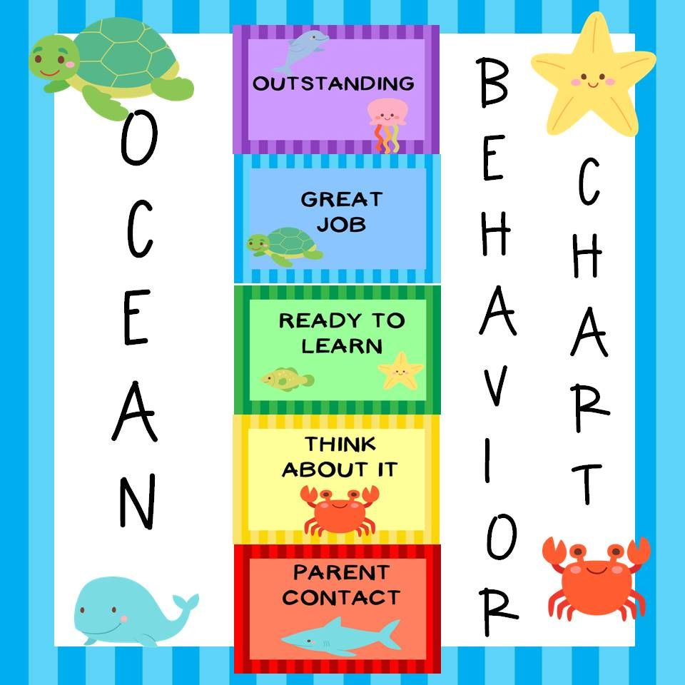 Classroom Decor Ocean Behavior Clip Chart Behavior clip