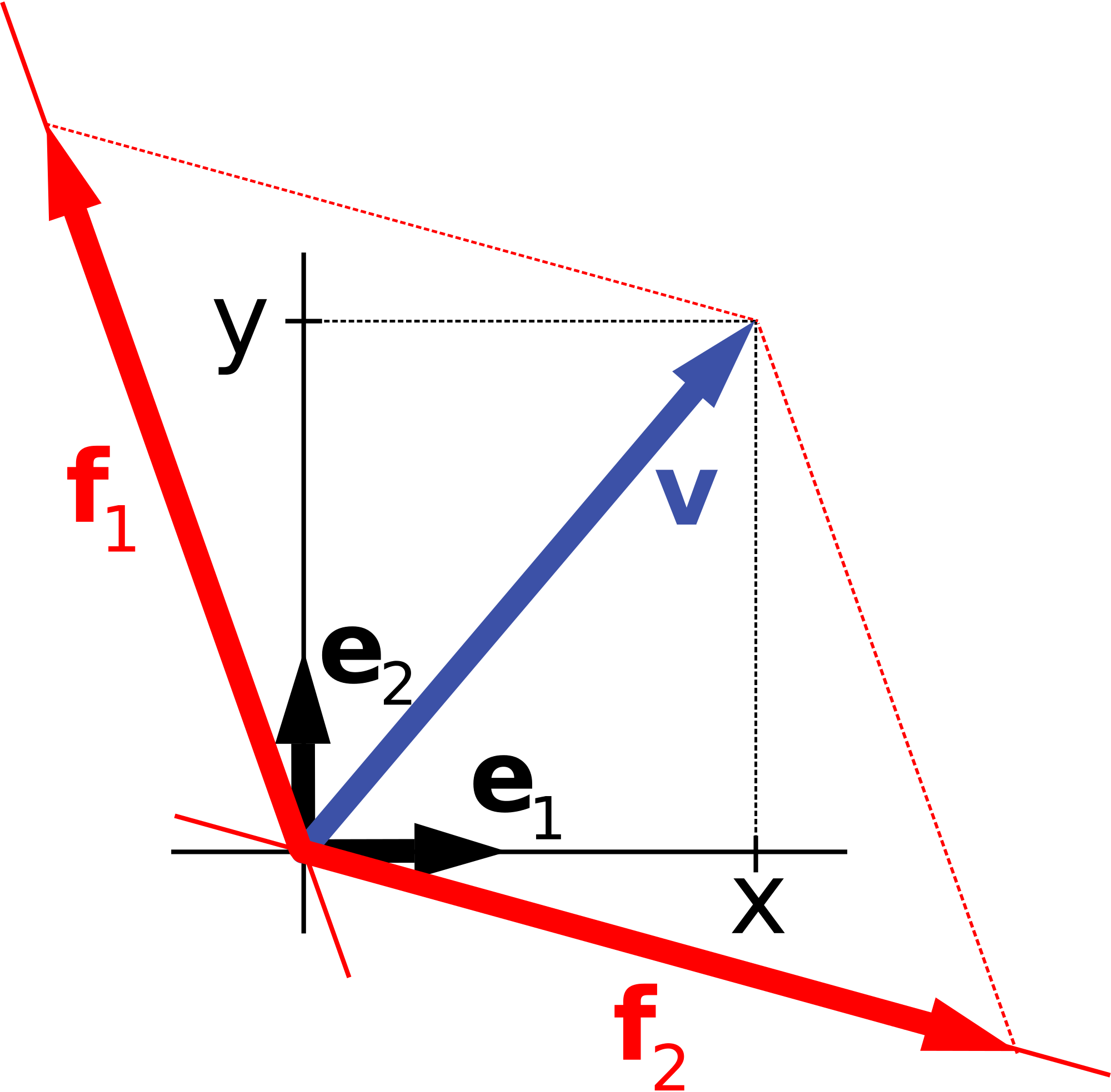 vector computer graphics programs are based on line drawing defined