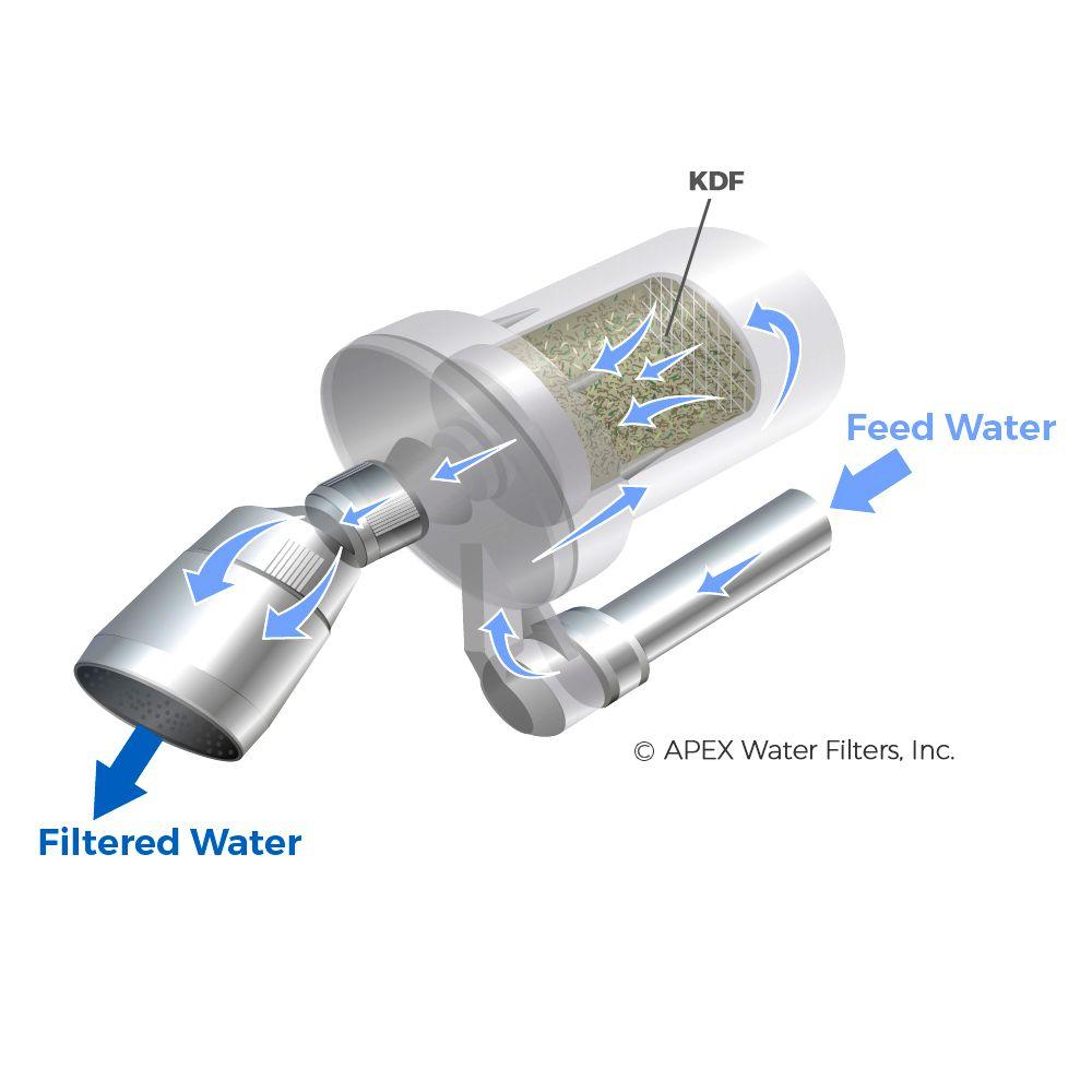 Apex Mr 7011 Chlorine Removal Shower Filter Shower Filter