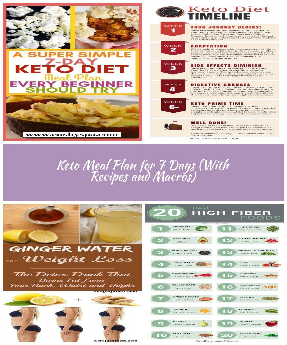 one week into keto diet