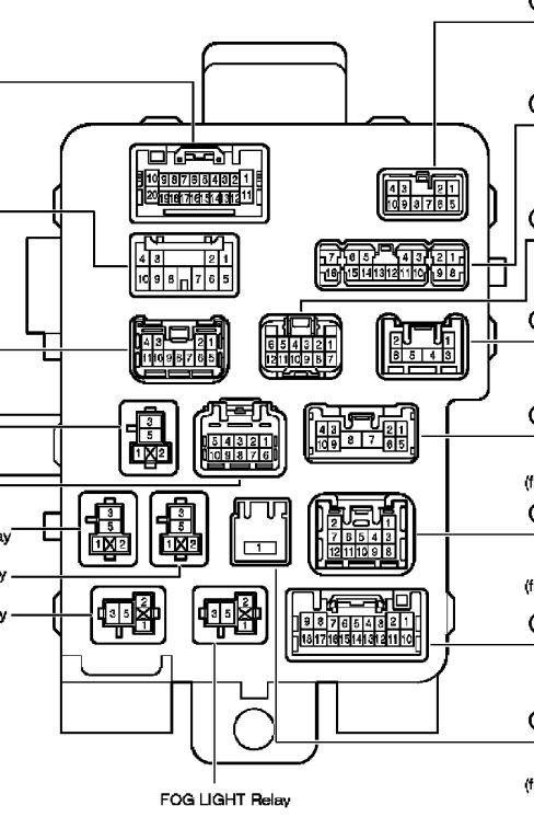 toyota sequoia 2002 fuse panel diagram download wiring diagrams u2022 rh wiringdiagramblog today Sequoia Map Sequoia Drawing