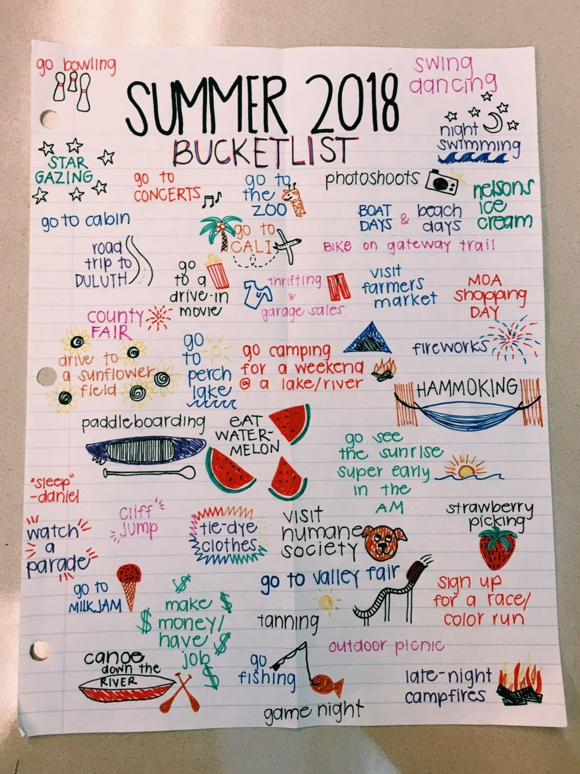 HOW TO BE A VSCO GIRL - ☆ BUCKET LIST ☆