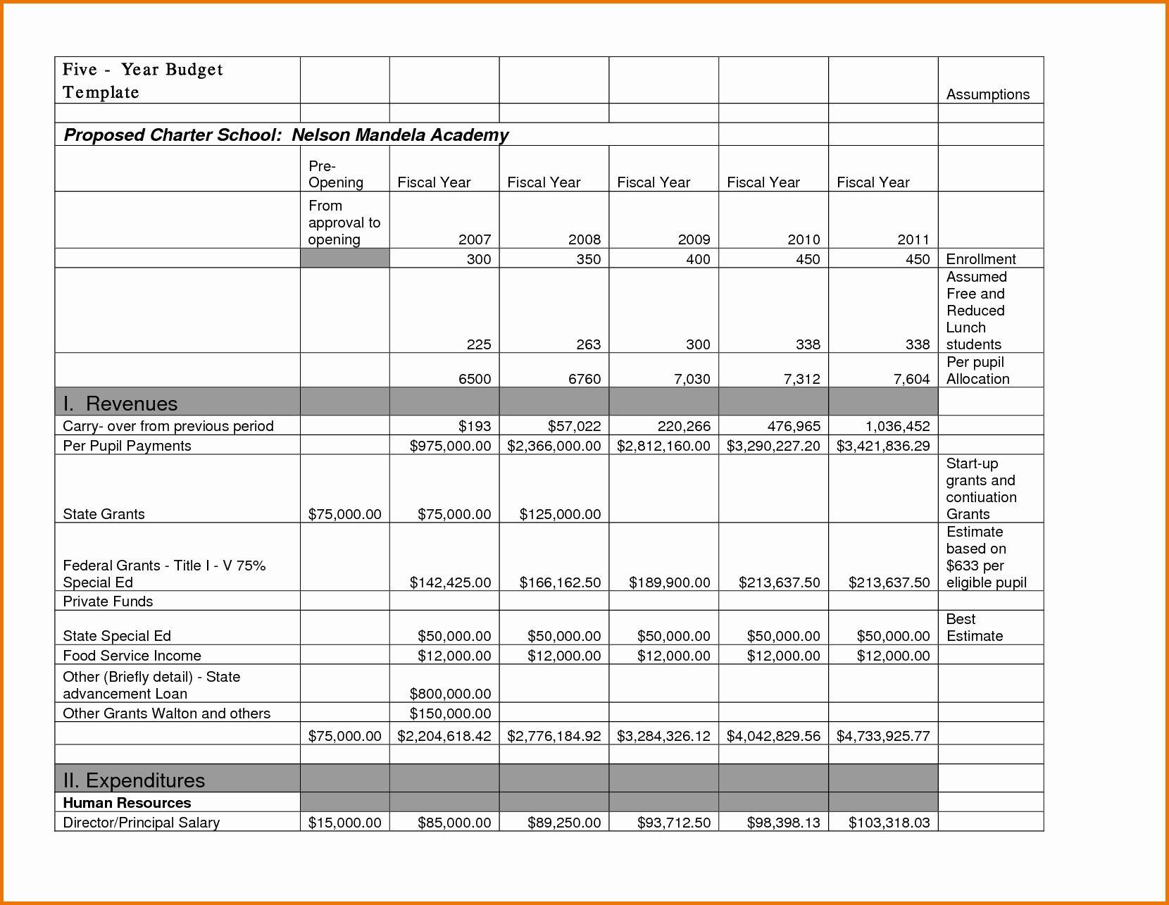 5 Year Strategic Plan Template Beautiful 5 Year Plan Template Business Plan Template Free Business Plan Template How To Plan 5 year business plan template