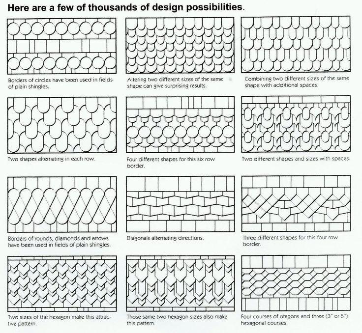 Fancy Cut Western Red Cedar Shingle Pattern Ideas