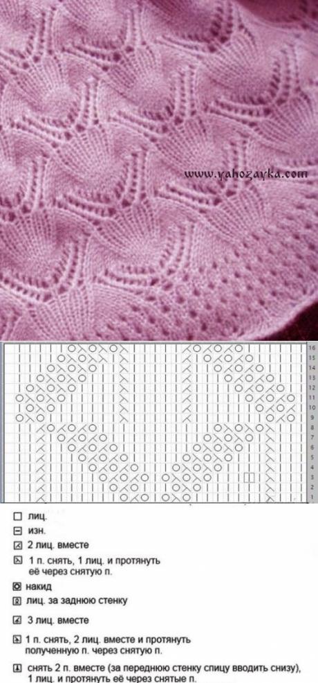 Узоры | Puntadas, Manta y Puntos crochet