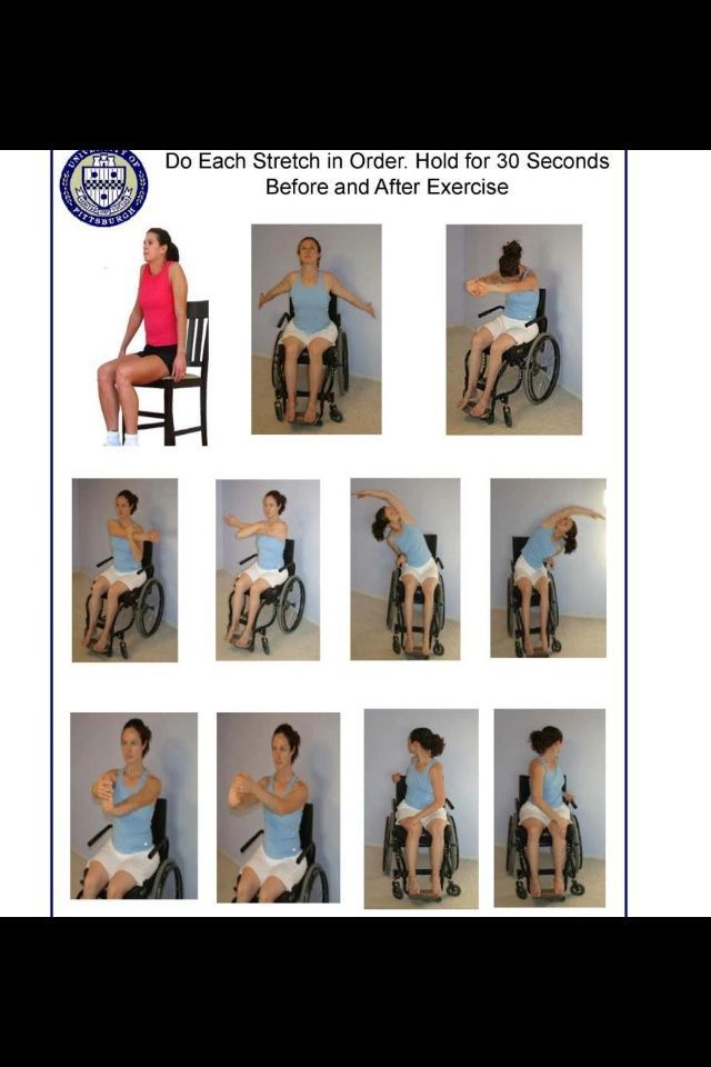 Wheelchair Exercises And Rom Ot Geriatrics Chair