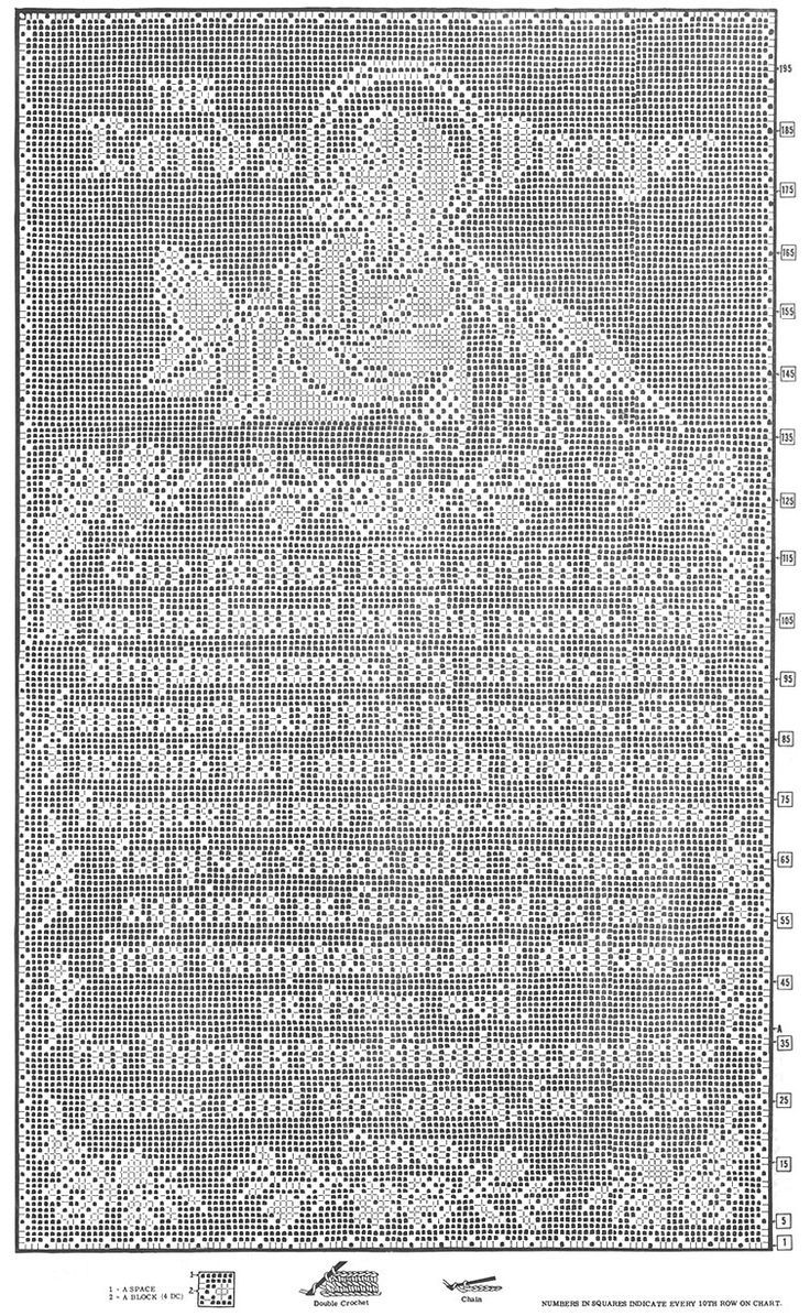 Resultado de imagen para crochet filet patterns | religioso ...
