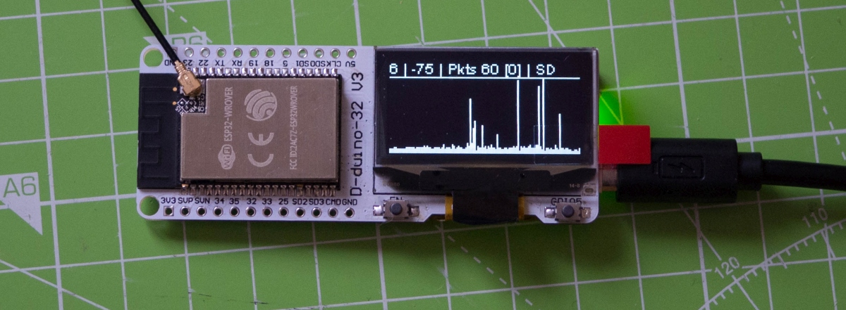 The Espressif Systems ESP8266 and the ESP32 modules have
