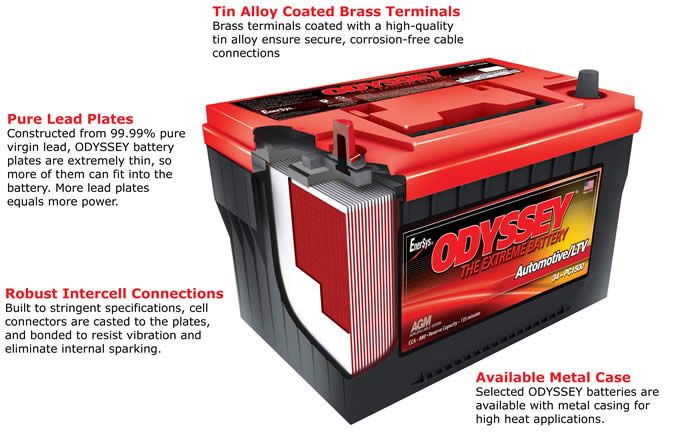 This Is What A High Performance Odyssey Battery Is Made Of These