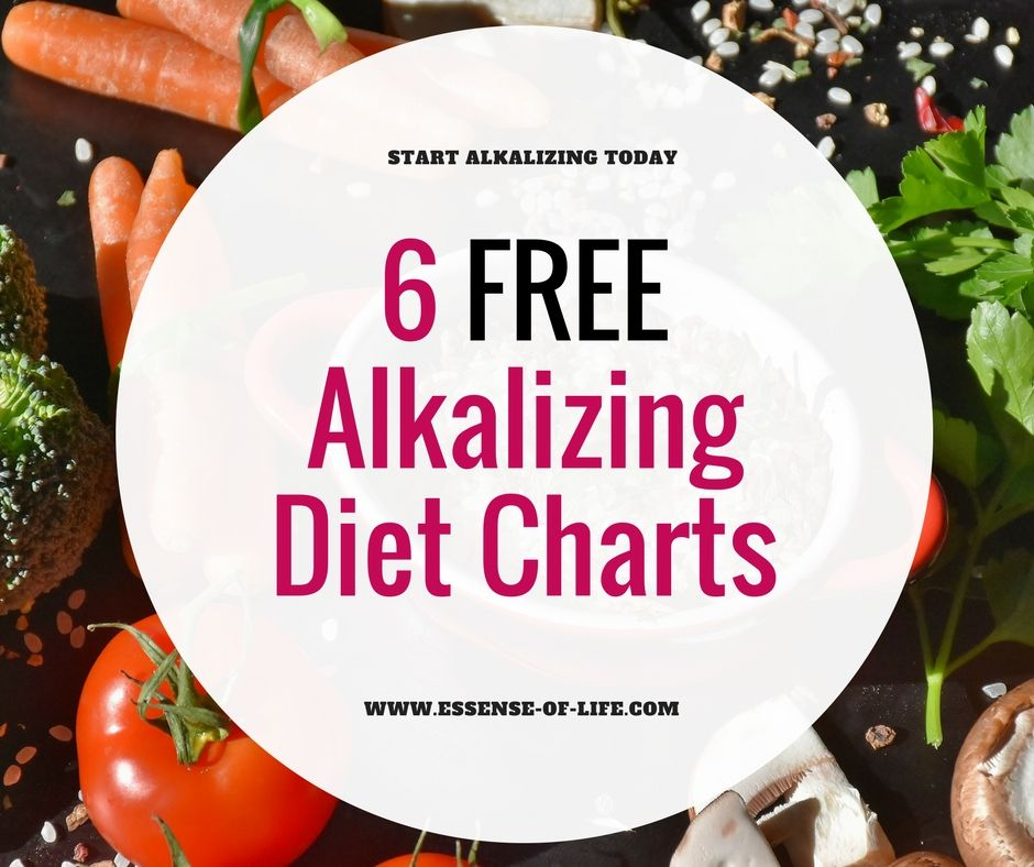 Free Alkalizing Diet Charts Plus Potassium Rich Foods And Foods You