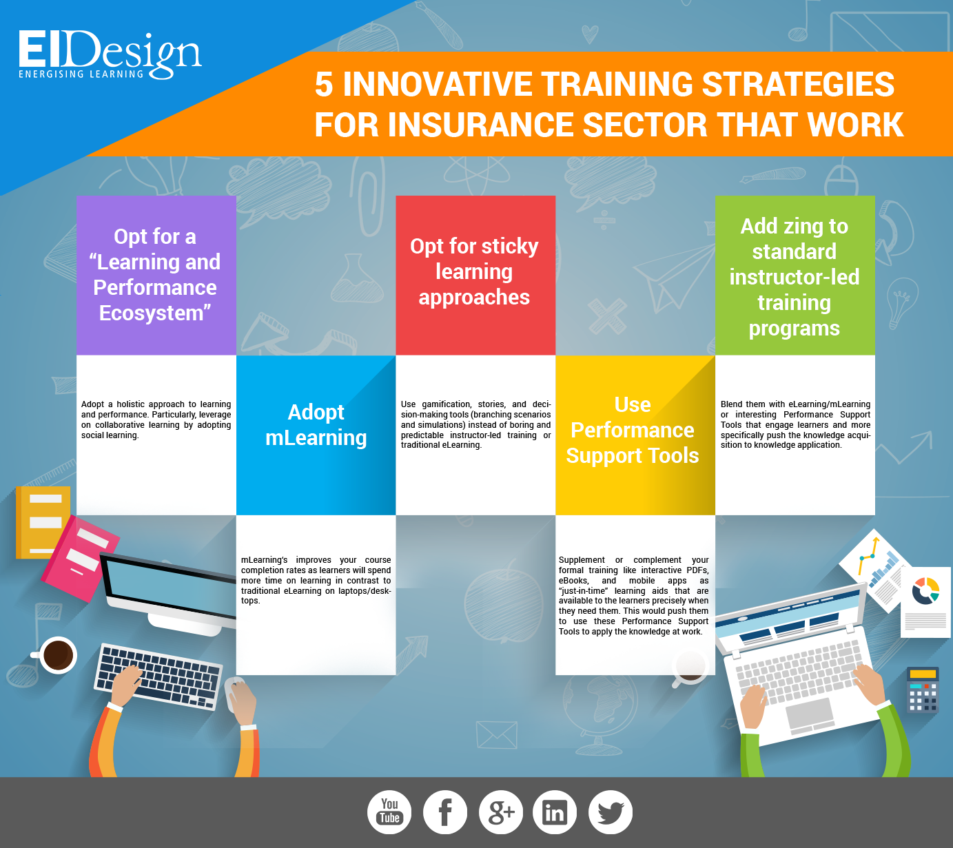 5 Innovative Training Strategies For Insurance Sector That Work