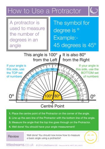 Using a Protractor and Angles misconceptions Posters