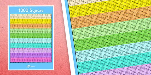1000 Number Square Numbers Number Squares Numeracy Maths