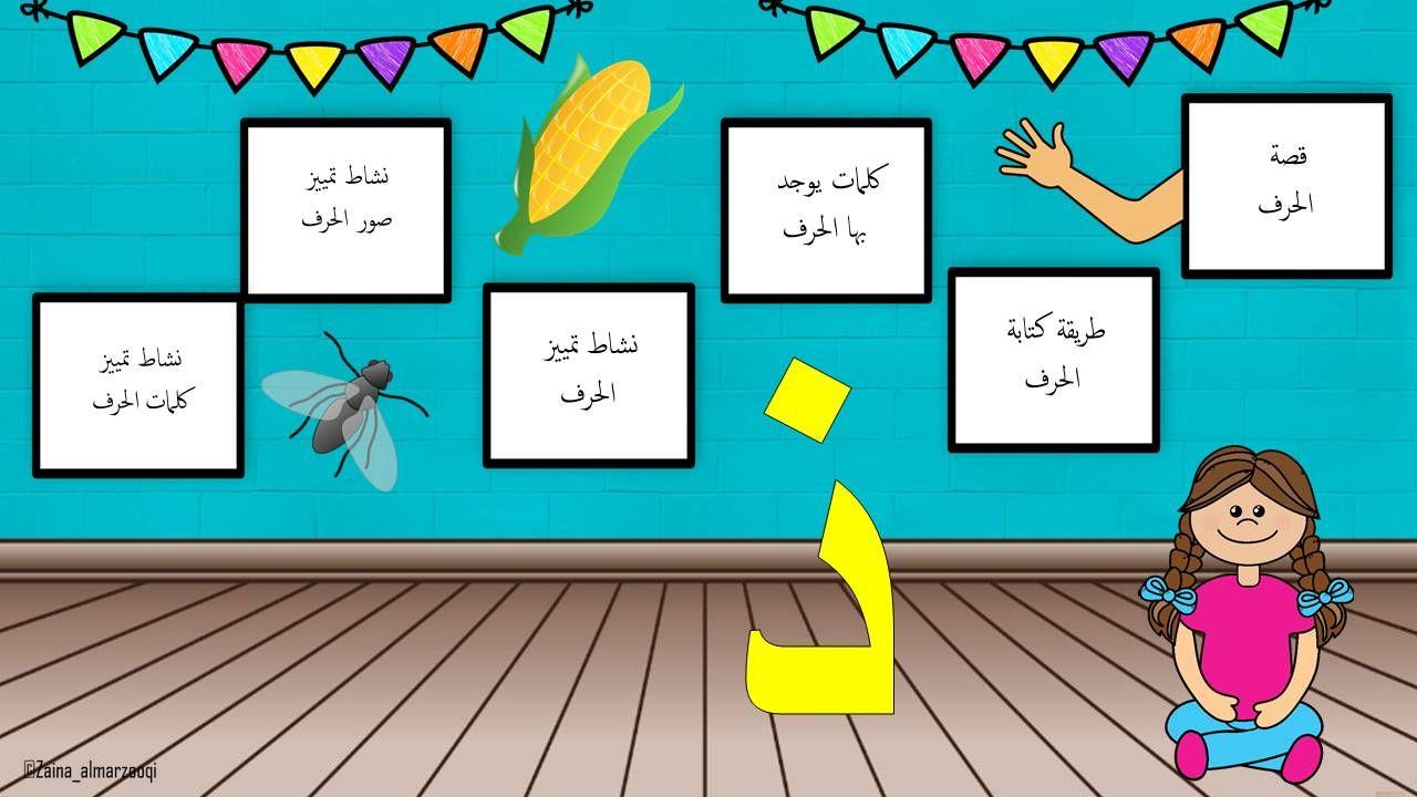 بوربوينت حرف الذال لتعليم الاطفال الروضة بطريقة مميزة Arabic Worksheets Worksheets Frame
