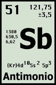 Resultado de imagen para el antimonio en la tabla periodica resultado de imagen para el antimonio en la tabla periodica urtaz Choice Image
