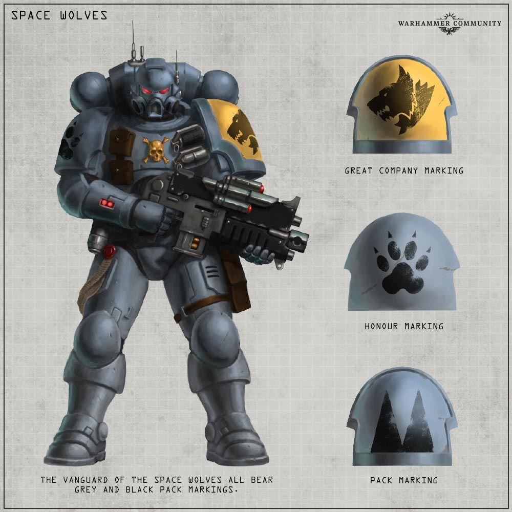 Warhammer 40K space marines vanguard squad thunder marteaux