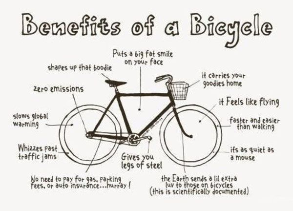 How Many Of You Ride A Bike As A Part Of Your Fitness Routine
