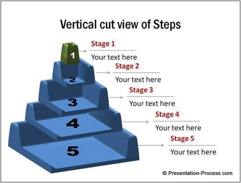 3D Steps from PowerPoint Charts CEO Pack Design-PPT-Infographic - 3d powerpoint template